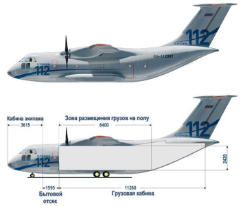 Il-112 - Vista lateral.